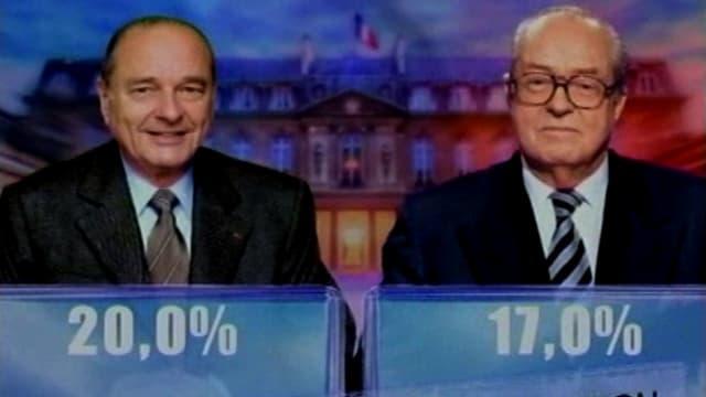 Les résultats du premier tour de la présidentielle de 2002