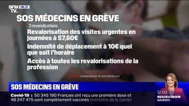 SOS Médecins en grève pendant 24h pour demander la revalorisation des tarifs des visites