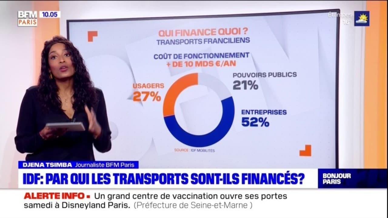 Paris Scan :  Transports en Île-de-France : Qui finance quoi ?