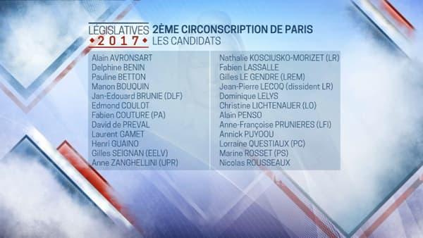 La liste complète des candidats dans la 2ème circonscription de Paris.