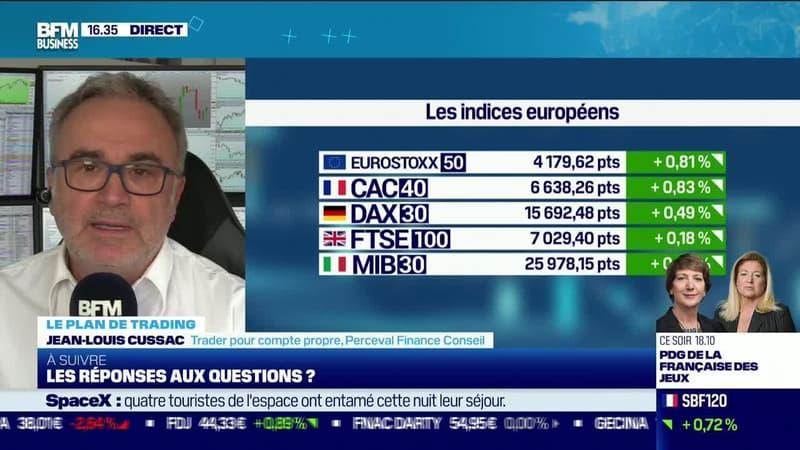 Jean-Louis Cussac (Perceval Finance Conseil) : Quel potentiel technique pour les marchés ? - 16/09