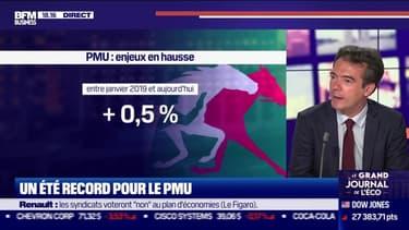 Cyril Linette (PMU) : un été record pour le PMU - 29/09