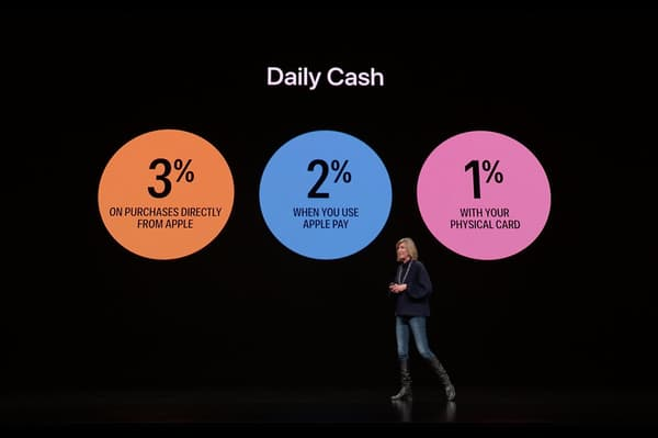 Le cashback sur l'Apple Card.