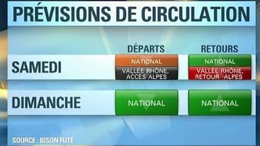Les prévisions de ciculation ce week-end avec un samedi orange au niveau national mais noir dans la vallée du Rhône et dans les Alpes.