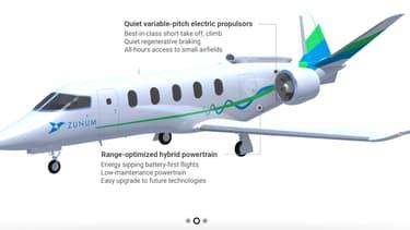 Zunum Aero veut avion hybride électrique en 2022 (photo d'illustration) .