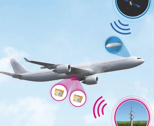 Pour connecter les avions à Internet, EAN associe une liaison satellitaire et des communications air-sol avec un réseau terrestre de 300 antenne-relais installées.