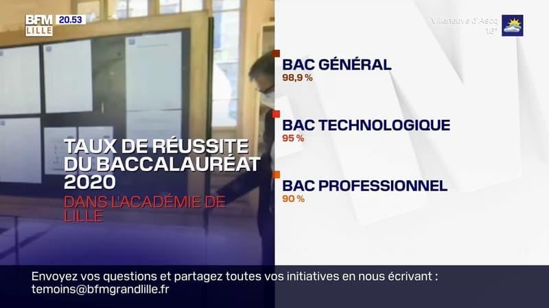 Baccalauréat: 95,4% de réussite dans l'académie de Lille