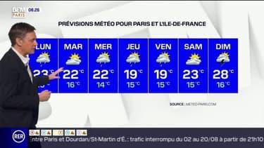 Météo Paris-Ile de France du 1er août: Des averses et des éclaircies attendues
