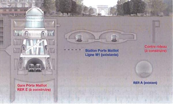 Sous-sol de la porte Maillot