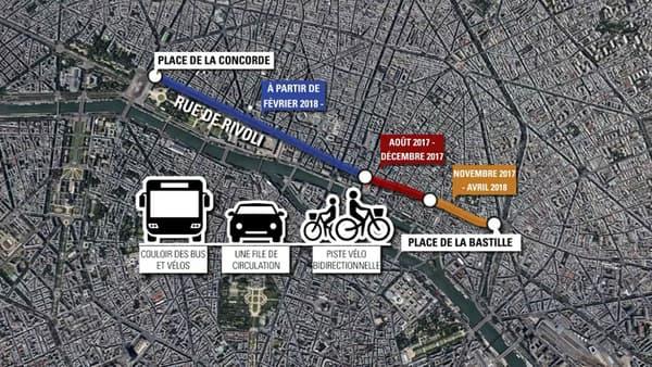 Les travaux de la piste cyclable vont s'échelonner jusqu'à avril 2018.