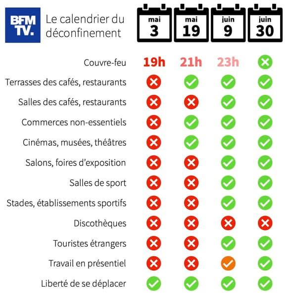 Le-calendrier-du-deconfinement-1016873.j