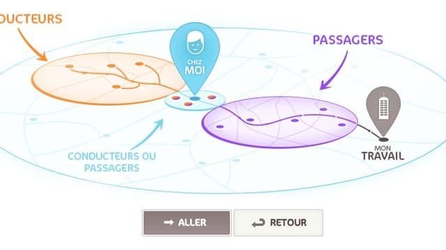 Le partenariat PSA  / Wedrive permet d'envisager un déploiement international à terme.