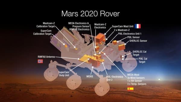 Le rover Perseverance et les différentes technologies qui le composent