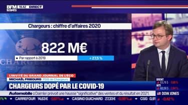 Michaël Fribourg (Chargeurs) : Chargeurs dopé par le Covid-19 - 18/02