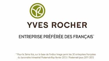 Yves Rocher est la marque dont l'image est plébiscitée par les Français.
