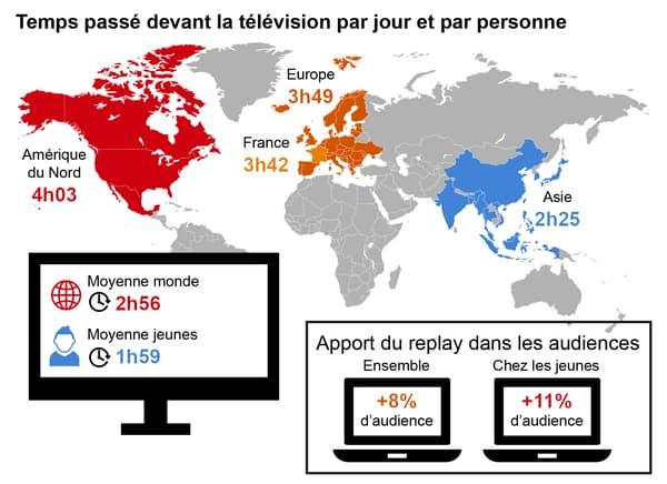 infog tv monde