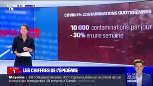 Covid-19: 16 départements de métropole ont un taux d'incidence inférieur à 50 cas pour 100.000 habitants
