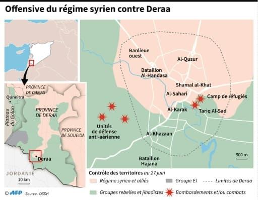 Offensive du régime syrien contre Deraa