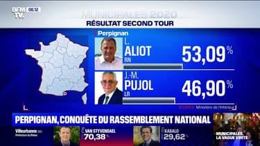 Municipales: Louis Aliot et le Rassemblement national s'imposent à Perpignan