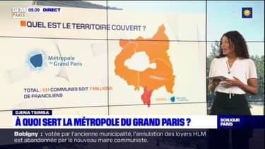 À quoi sert la métropole du Grand Paris?