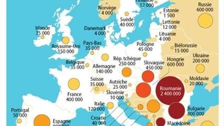 LES ROMS EN EUROPE