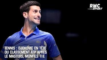 Tennis : Djokovic en tête du classement ATP après le Masters, Monfils 11e