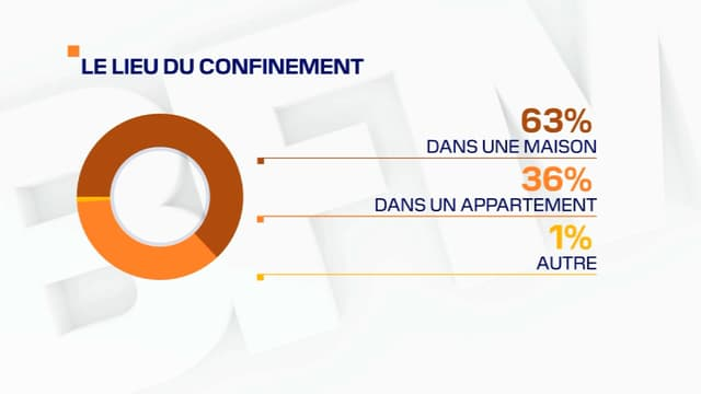 Infographie sondage Ifop