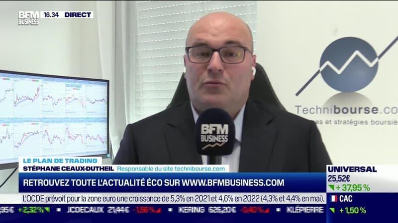 Stéphane Ceaux-Dutheil (Technibourse.com) : Quel potentiel technique pour les marchés ? - 21/09