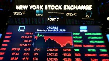 Les chiffres sur l'emploi américain ont fait chuté la Bourse de New York vendredi