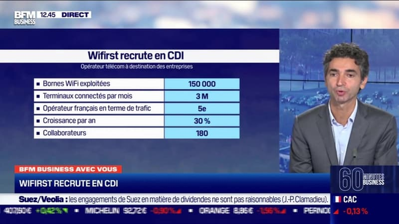 Vous recrutez : Wifirst / Whoomies - 29/09