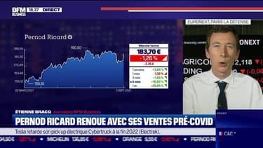 Pernod Ricard renoue avec ses ventes pré-Covid - 03/09