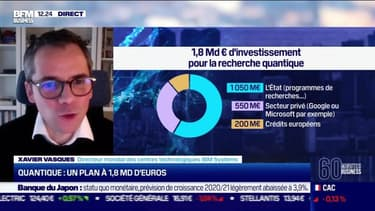 Xavier Vasques (IBM Systems) : Un plan à 1,8 milliard d'euros pour booster l'informatique quantique - 21/01