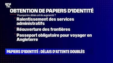 Papiers d'identité, délais d'attente doublés - 25/10