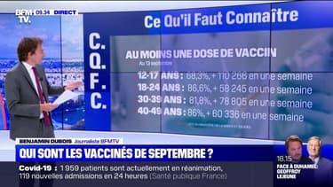 Quelles sont les catégories d'âges qui se font vacciner aujourd'hui ?