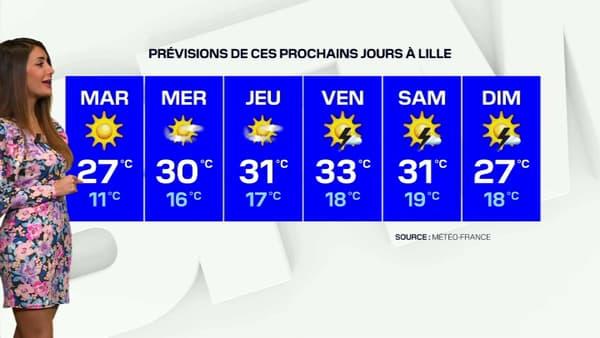 La météo de la semaine à Lille