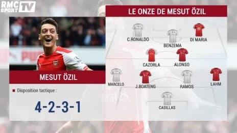Le onze de rêve de Mesut Özil