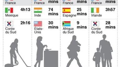 LE PANORAMA SOCIAL DE LA FRANCE