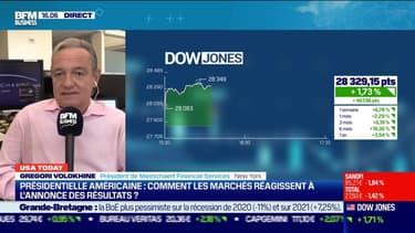 USA Today : comment les marchés réagissent à l'annonce des résultats de la présidentielle américaine ? par Gregori Volokhine - 05/11