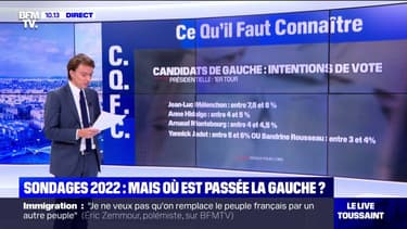 Présidentielle de 2022: la gauche à la traîne dans les sondages