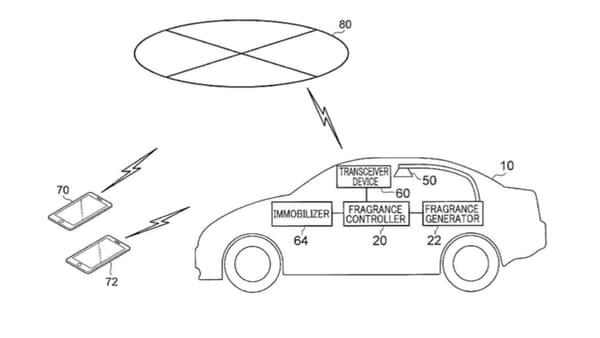 Une image illustrant le brevet déposé par Toyota