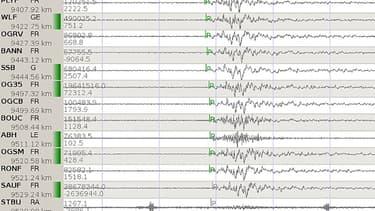 Un sismogramme (PHOTO D'ILLUSTRATION)