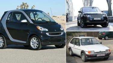 A côté de la Smart Fortwo, les voleurs s'intéressent particulièrement aussi aux SUV (comme les Land Rover Range Rover et Range Rover Evoque), et aux compactes, comme la Ford Fiesta.