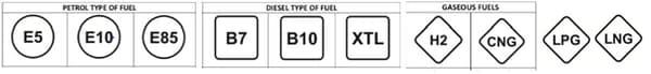 Les nouvelles dénominations harmonisées des carburants.
