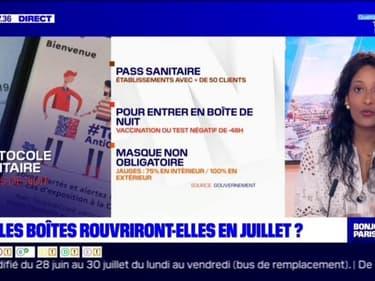 Réouverture des boîtes nuit en Île-de-France : comme avant ?
