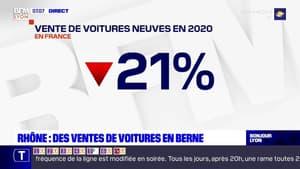 Rhône: les ventes de voitures neuves ont dégringolé en 2020
