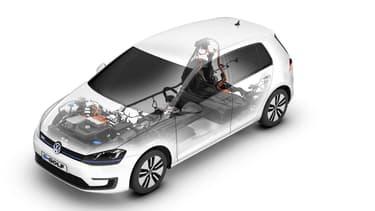 La marque Volkswagen réorganise sa R&D en quatre grandes familles de projets-véhicules.