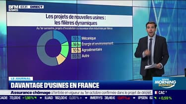 Les projets de nouvelles usines se multiplient en France