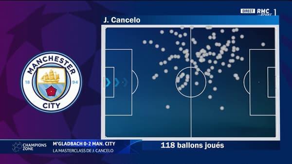 Les ballons joués par Cancelo lors du match Gladbach-Manchester City
