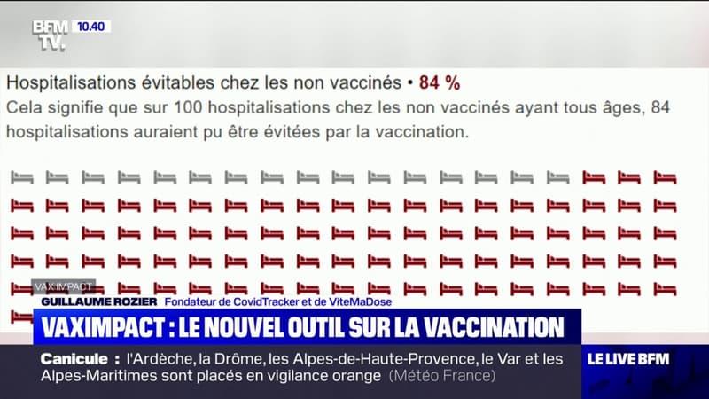 """parmi les hospitalisons de personnes non-vaccinées, """"plus de 8 sur 10 sont attribuables à la non-vaccination"""", explique Guillaume Rozier, fondateur de CovidTracker"""
