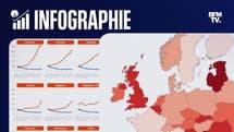 INFOGRAPHIES. Covid-19 : le taux d'incidence en forte hausse dans plusieurs pays européens